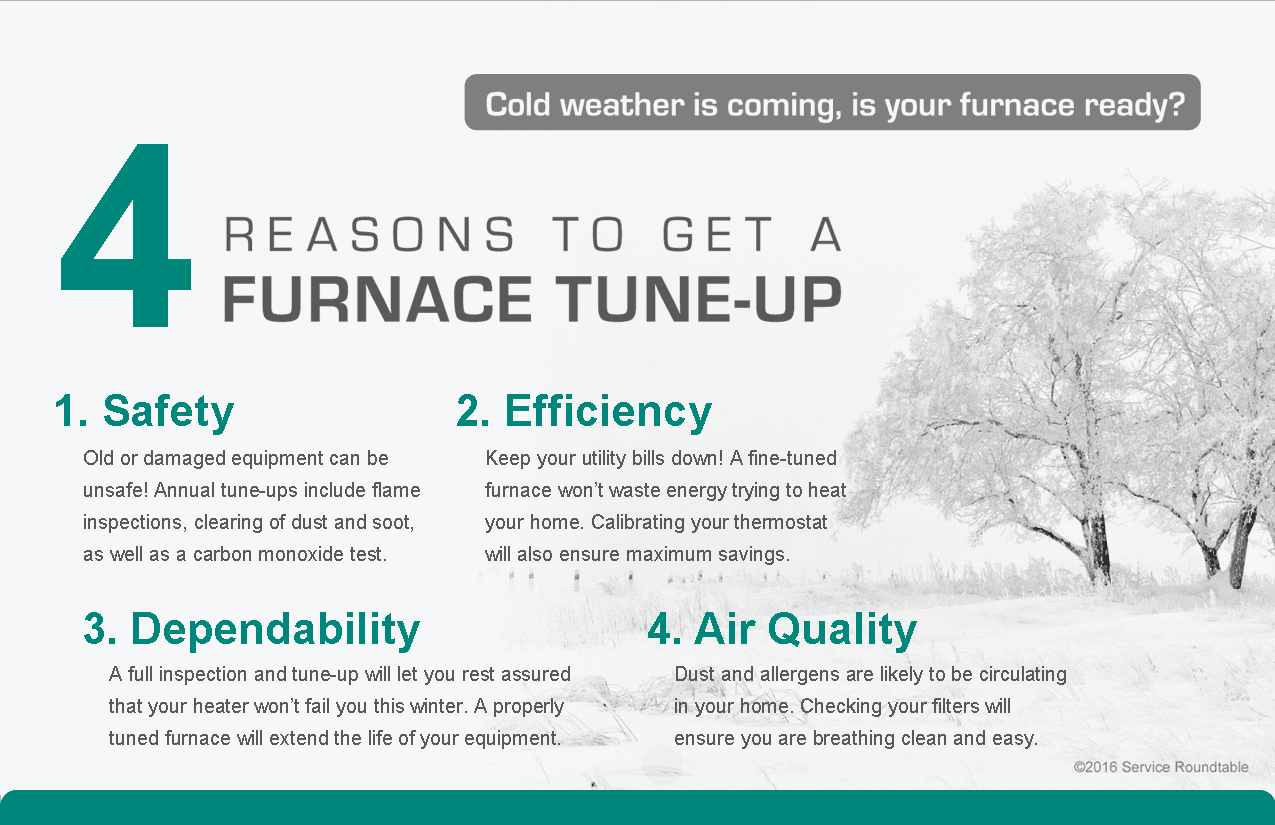 Reasons To Get A Furnace Tune Up Protect Your Home Your